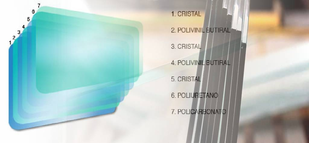 Cristales Blindados Diseño